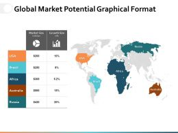 Global Market Potential Graphical Format Ppt Powerpoint Presentation File Microsoft