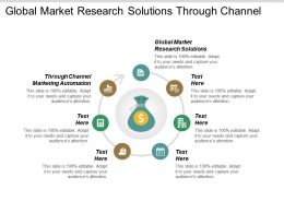 Global Market Research Solutions Through Channel Marketing Automation Cpb