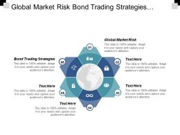 Global Market Risk Bond Trading Strategies Core Trading Strategy Cpb