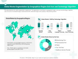 Global Market Segmentation By Geographical Region End User And Technology Algorithm Ppt Icons