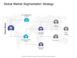 Global Market Segmentation Strategy Retail Sector Overview Ppt Visual Aids Infographics