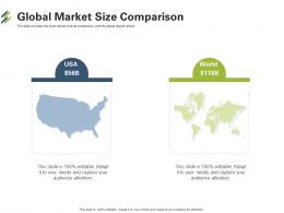 Global Market Size Comparison First Venture Capital Funding Ppt Styles Infographics