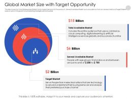 Global Market Size With Target Opportunity Billion Powerpoint Presentation Aids