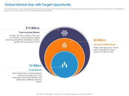 Global Market Size With Target Opportunity Billion Ppt Presentation Styles Deck