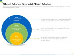 Global Market Size With Total Market Age Groups Ppt Powerpoint Presentation Infographic Template