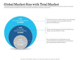 Global Market Size With Total Market Ppt Powerpoint Presentation Graphics