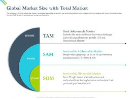 Global Market Size With Total Market With Age Ppt Powerpoint Presentation Rules