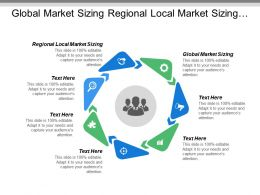 Global Market Sizing Regional Local Market Sizing Competitor Profiles