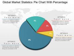 Global Market Statistics Pie Chart With Percentage Powerpoint Slides