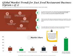 Global Market Trends For Fast Food Restaurant Business Experience Ppt Powerpoint Guide