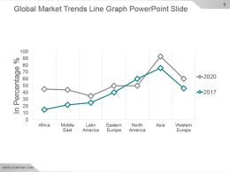 Global Market Trends Line Graph Powerpoint Slide