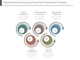 Global Marketing Advertising Powerpoint Presentation Templates