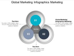 Global Marketing Infographics Marketing Ppt Powerpoint Presentation Inspiration Icon Cpb