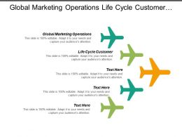 Global Marketing Operations Life Cycle Customer Market Scope Cpb