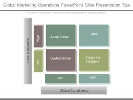 Global Marketing Operations Powerpoint Slide Presentation Tips