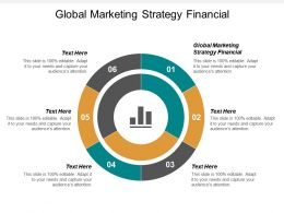 Global Marketing Strategy Financial Ppt Powerpoint Presentation File Clipart Images Cpb