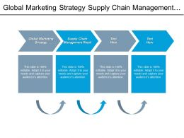 Global Marketing Strategy Supply Chain Management Retail Lead Generation Cpb