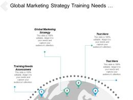 Global Marketing Strategy Training Needs Assessment Lead Generation Cpb