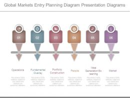 Global Markets Entry Planning Diagram Presentation Diagrams