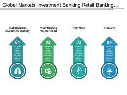Global Markets Investment Banking Retail Banking Project Report Cpb