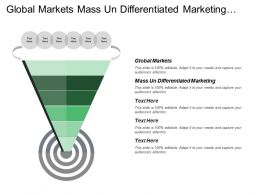 Global Markets Mass Un Differentiated Marketing Multi Segment Marketing