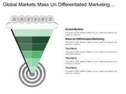 global_markets_mass_un_differentiated_marketing_multi_segment_marketing_Slide01