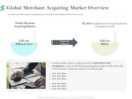 Global Merchant Acquiring Market Overview Hyper Ppt Powerpoint Presentation Ideas Professional
