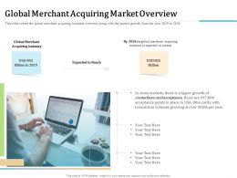 Global Merchant Acquiring Market Overview In Place Ppt Powerpoint Presentation Portfolio Master Slide