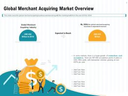 Global Merchant Acquiring Market Overview Points Ppt Powerpoint Presentation Visual Aids Pictures
