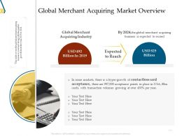Global Merchant Acquiring Market Overview Ppt Gallery Slides