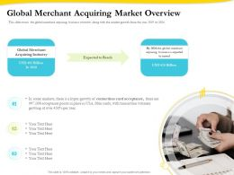 Global Merchant Acquiring Market Overview Ppt Template