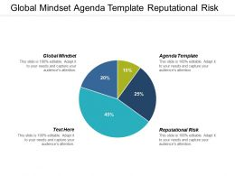 Global Mindset Agenda Template Reputational Risk Business Measurements Cpb