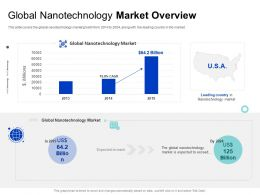 Global Nanotechnology Market Overview CAGR Reach Ppt Powerpoint Presentation File Example Introduction