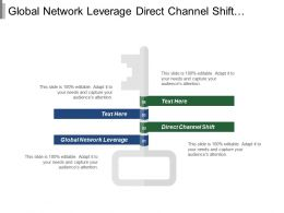 Global Network Leverage Direct Channel Shift Airport Optimization