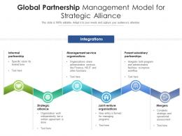 Global Partnership Management Model For Strategic Alliance