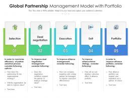 Global Partnership Management Model With Portfolio