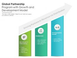 Global Partnership Program With Growth And Development Model
