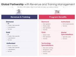 Global Partnership With Revenue And Training Management