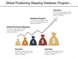 Global Positioning Mapping Database Program Human Resource Management Cpb