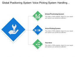 Global Positioning System Voice Picking System Handling Operations