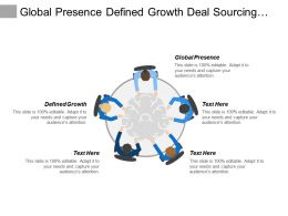 Global Presence Defined Growth Deal Sourcing Transaction Execution