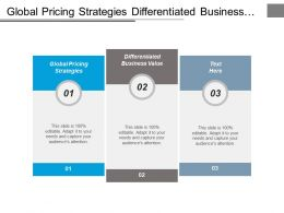 Global Pricing Strategies Differentiated Business Value Acquisitions Plan Cpb
