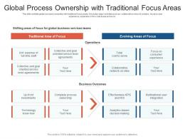 Global Process Ownership With Traditional Focus Areas