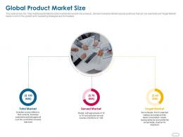 Global Product Market Size Ppt Powerpoint Presentation Portfolio
