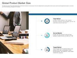 Global Product Market Size Raise Debt Capital Commercial Finance Companies Ppt Mockup