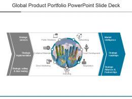 Global Product Portfolio Powerpoint Slide Deck