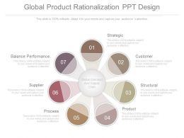Global Product Rationalization Ppt Design