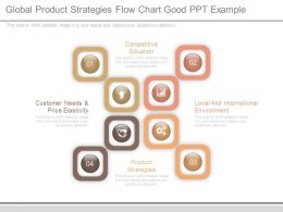 Global Product Strategies Flow Chart Good Ppt Example