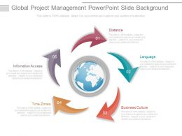 Global Project Management Powerpoint Slide Background