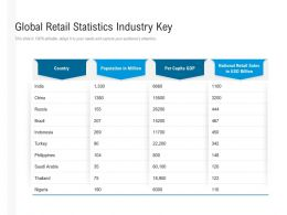 Global Retail Statistics Industry Key